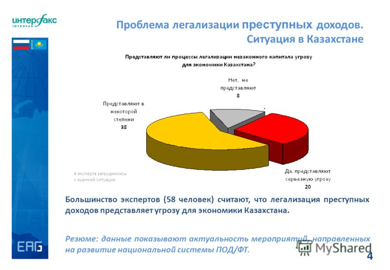 4. Резюме: данные показывают актуальность мероприятий, направленных на развитие национальной системы ПОД/ФТ. Большинство экспертов (58 человек) считают, что легализация преступных доходов представляет угрозу для экономики Казахстана. Проблема легализ