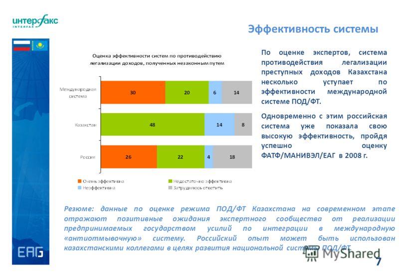 7 Эффективность системы По оценке экспертов, система противодействия легализации преступных доходов Казахстана несколько уступает по эффективности международной системе ПОД/ФТ. Одновременно с этим российская система уже показала свою высокую эффектив
