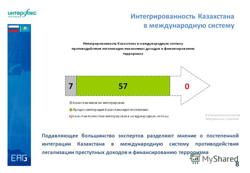 8 Интегрированность Казахстана в международную систему Подавляющее большинство экспертов разделяют мнение о постепенной интеграции Казахстана в международную систему противодействия легализации преступных доходов и финансированию терроризма 6 опрошен