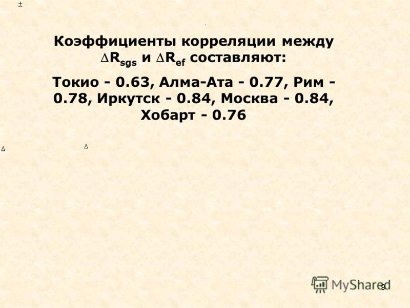 9. Коэффициенты корреляции междуR sgs и R ef составляют: Токио - 0.63, Алма-Ата - 0.77, Рим - 0.78, Иркутск - 0.84, Москва - 0.84, Хобарт - 0.76