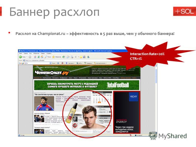 Баннер расхлоп Расхлоп на Championat.ru – эффективность в 5 раз выше, чем у обычного баннера! Interaction Rate=20% CTR=1%