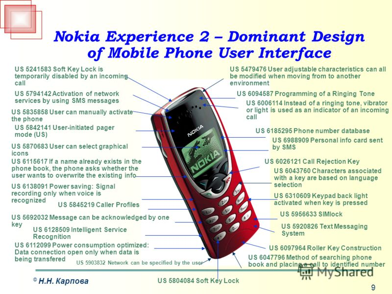 9 © Н.Н. Карпова Nokia Experience 2 – Dominant Design of Mobile Phone User Interface US 6310609 Keypad back light activated when key is pressed US 6988909 Personal info card sent by SMS US 6185295 Phone number database US 6138091 Power saving: Signal