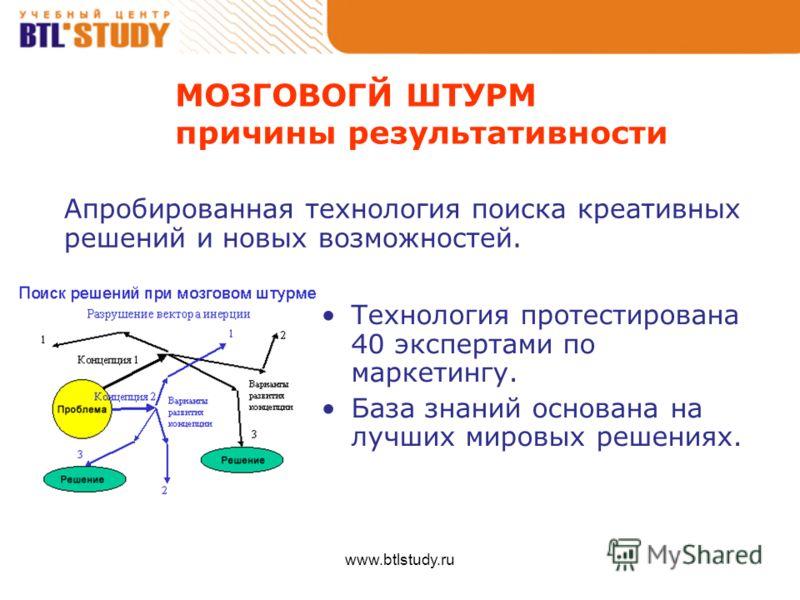 www.btlstudy.ru Технология протестирована 40 экспертами по маркетингу. База знаний основана на лучших мировых решениях. МОЗГОВОГЙ ШТУРМ причины результативности Апробированная технология поиска креативных решений и новых возможностей.