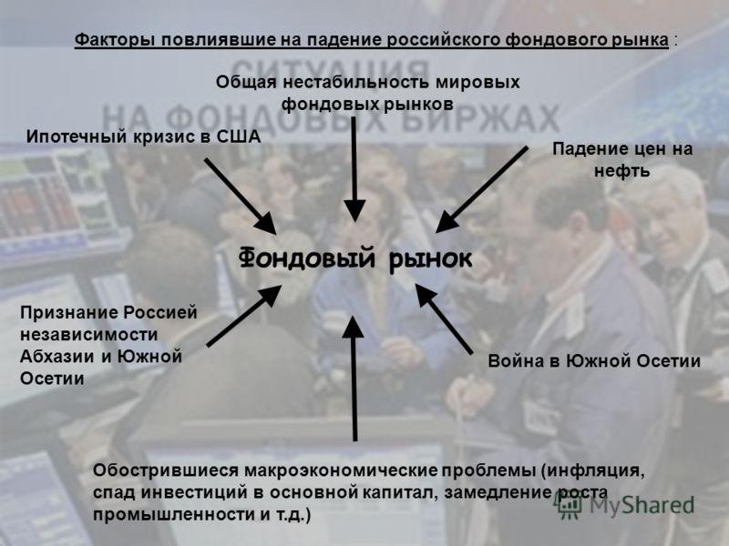 Ипотечный кризис в США Война в Южной Осетии Признание Россией независимости Абхазии и Южной Осетии Общая нестабильность мировых фондовых рынков Падение цен на нефть Обострившиеся макроэкономические проблемы (инфляция, спад инвестиций в основной капит