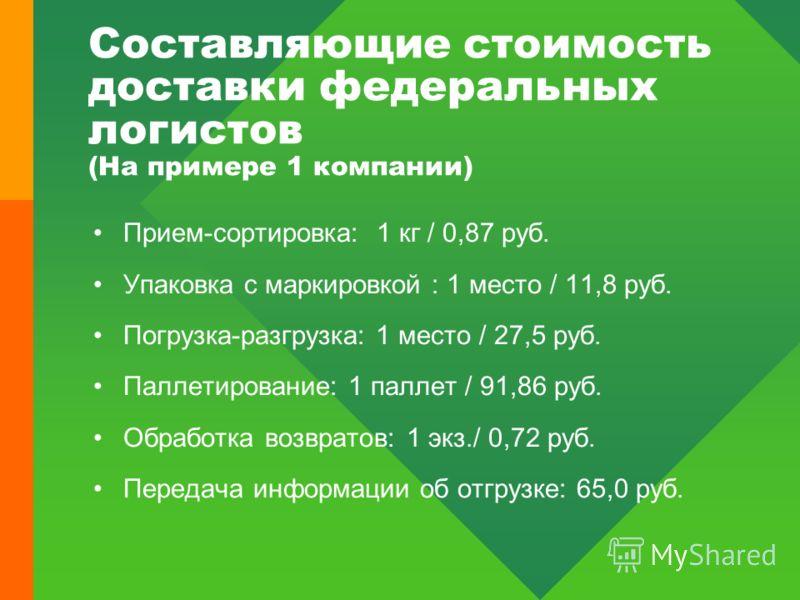 Составляющие стоимость доставки федеральных логистов (На примере 1 компании) Прием-сортировка: 1 кг / 0,87 руб. Упаковка с маркировкой : 1 место / 11,8 руб. Погрузка-разгрузка: 1 место / 27,5 руб. Паллетирование: 1 паллет / 91,86 руб. Обработка возвр