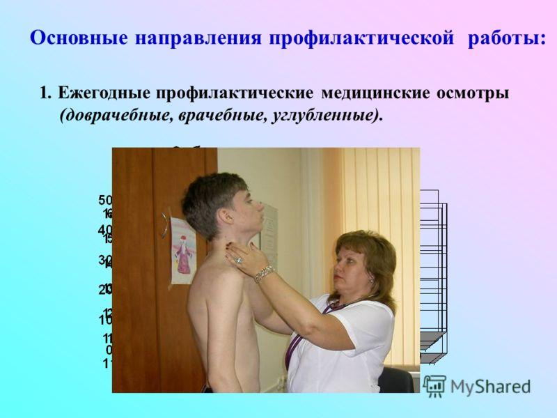 Основные направления профилактической работы: 1. Ежегодные профилактические медицинские осмотры (доврачебные, врачебные, углубленные).