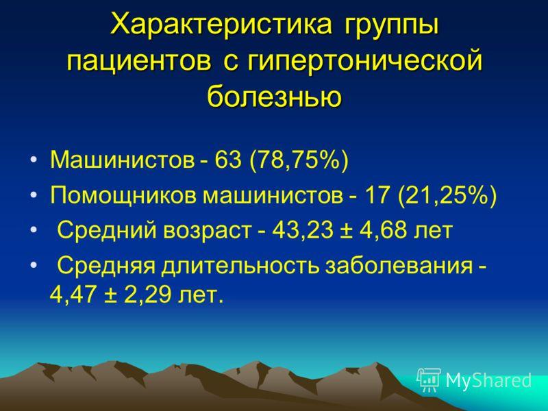 Характеристика группы пациентов с гипертонической болезнью Машинистов - 63 (78,75%) Помощников машинистов - 17 (21,25%) Средний возраст - 43,23 ± 4,68 лет Средняя длительность заболевания - 4,47 ± 2,29 лет.