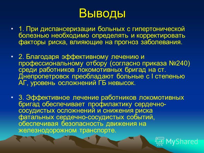 dispanserizatsiya-bolnih-s-gipertonicheskoy-boleznyu