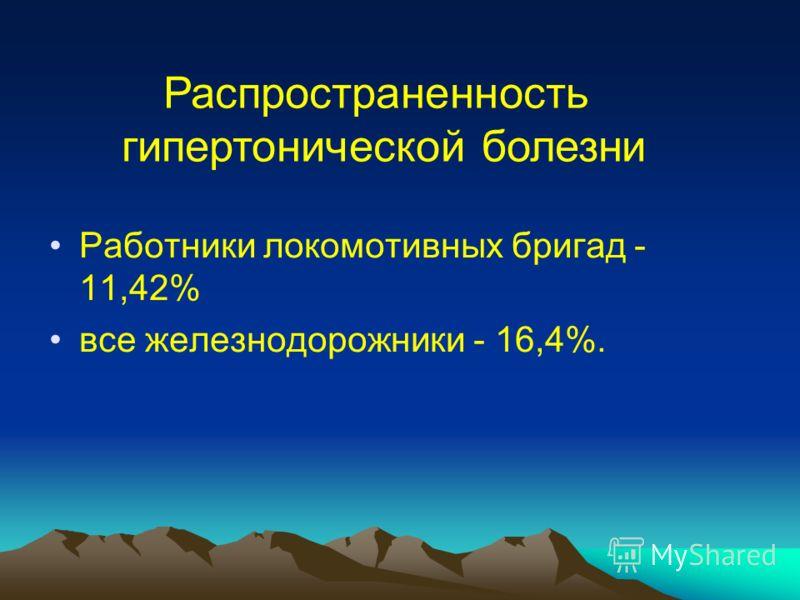 Работники локомотивных бригад - 11,42% все железнодорожники - 16,4%. Распространенность гипертонической болезни
