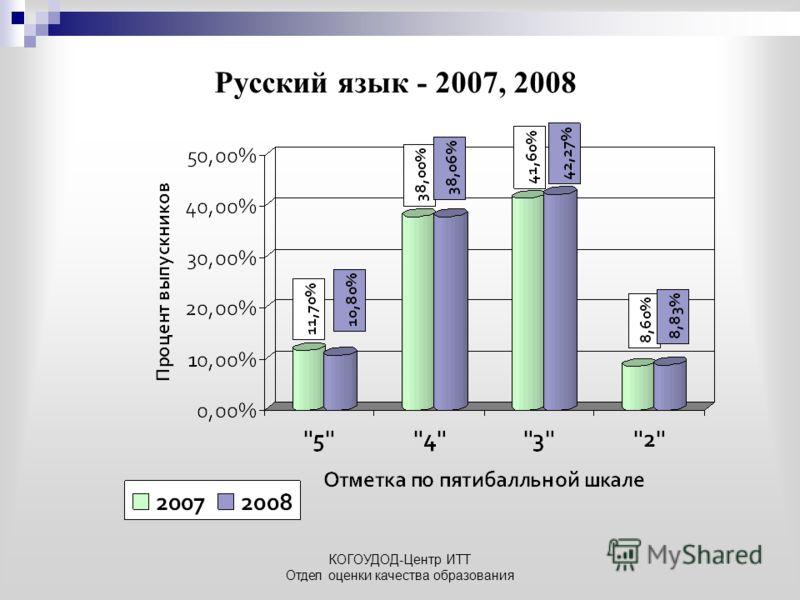 КОГОУДОД-Центр ИТТ Отдел оценки качества образования Русский язык - 2007, 2008