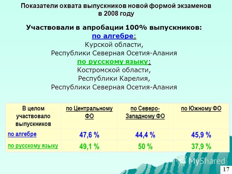 Показатели охвата выпускников новой формой экзаменов в 2008 году 17 В целом участвовало выпускников по Центральному ФО по Северо- Западному ФО по Южному ФО по алгебре 47,6 %44,4 %45,9 % по русскому языку 49,1 %50 %37,9 % Участвовали в апробации 100%