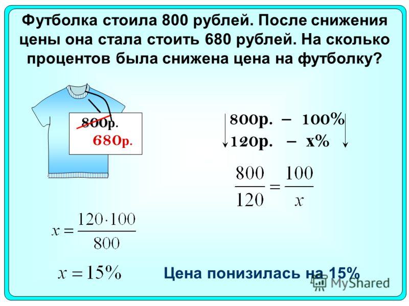 Футболка стоила 800 рублей. После снижения цены она стала стоить 680 рублей. На сколько процентов была снижена цена на футболку? 800 800 р. 680 р. Цена понизилась на 15% 800 р. – 100% 120 р. – х %