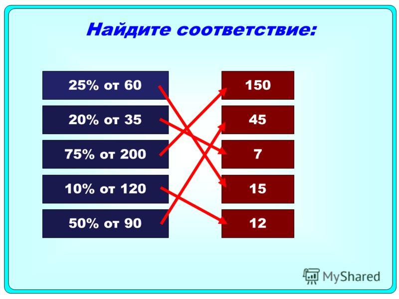 Найдите соответствие: 25% от 60 20% от 35 75% от 200 10% от 120 50% от 90 150 45 7 15 12