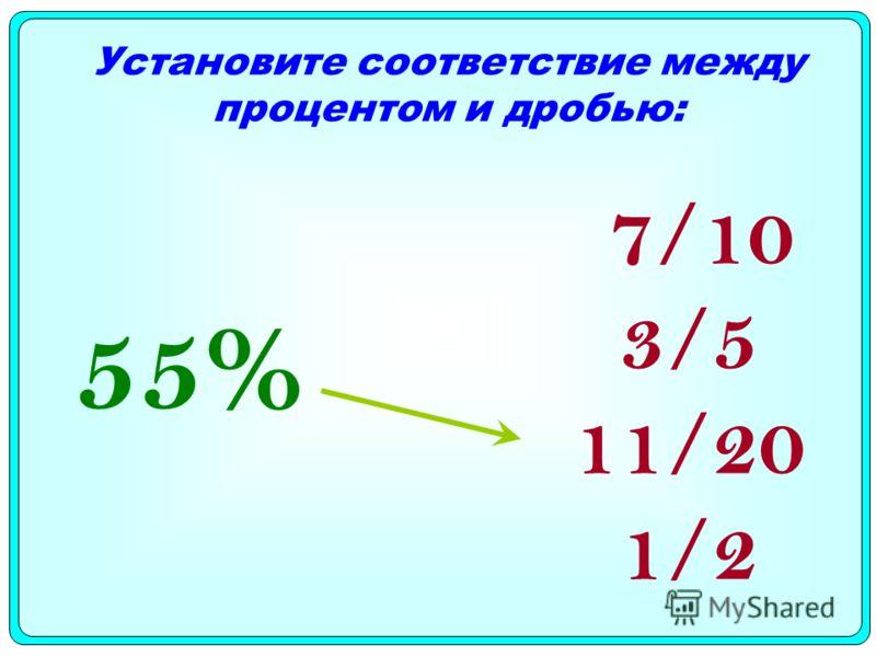 55% 7/10 3/5 11/20 1/2 Установите соответствие между процентом и дробью: