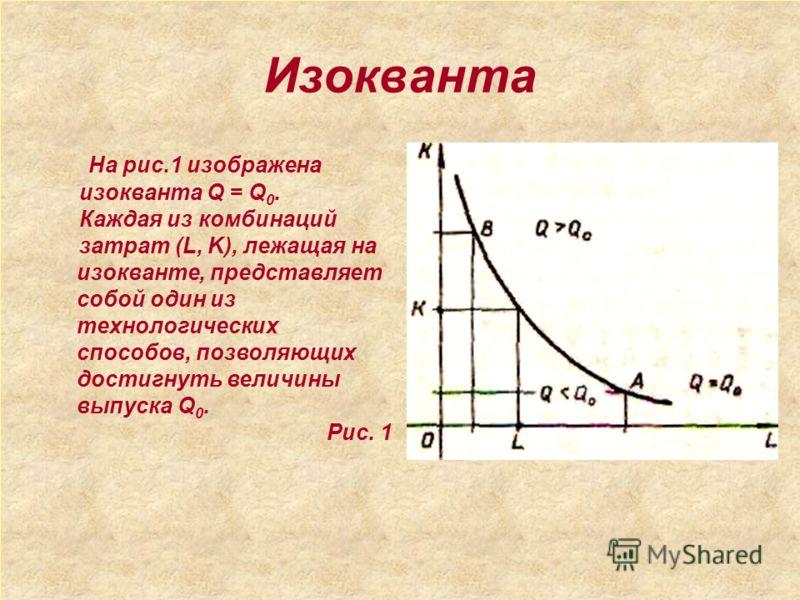 Изокванта На рис.1 изображена изокванта Q = Q 0. Каждая из комбинаций затрат (L, K), лежащая на изокванте, представляет собой один из технологических способов, позволяющих достигнуть величины выпуска Q 0. Рис. 1