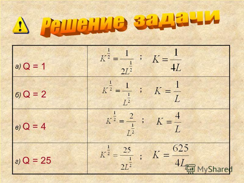 Q = 1 б) Q = 2 в) Q = 4 г) Q = 25 а) ; ; ; ;