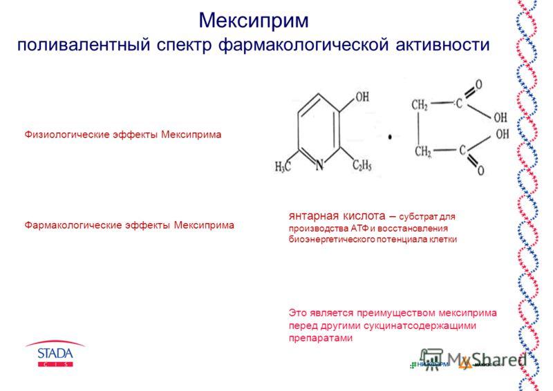 Мексиприм поливалентный спектр фармакологической активности МНН: Этилметилгидроксипиридина сукцинат структурный аналог Вит В6 (пиридоксаль) Физиологические эффекты Мексиприма реализуются на 3-х уровнях нейрональном сосудистом метаболическом Фармаколо