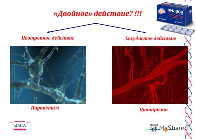 Ноотропное действие Сосудистое действие Пирацетам Циннаризин «Двойное» действие? !!!