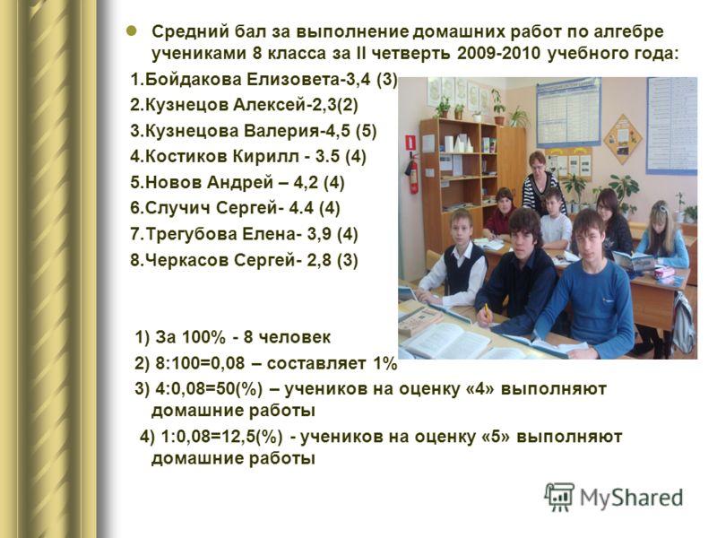 Средний бал за выполнение домашних работ по алгебре учениками 8 класса за II четверть 2009-2010 учебного года: 1.Бойдакова Елизовета-3,4 (3) 2.Кузнецов Алексей-2,3(2) 3.Кузнецова Валерия-4,5 (5) 4.Костиков Кирилл - 3.5 (4) 5.Новов Андрей – 4,2 (4) 6.