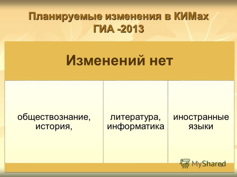 Планируемые изменения в КИМах ГИА -2013 Изменений нет обществознание, история, литература, информатика иностранные языки 8