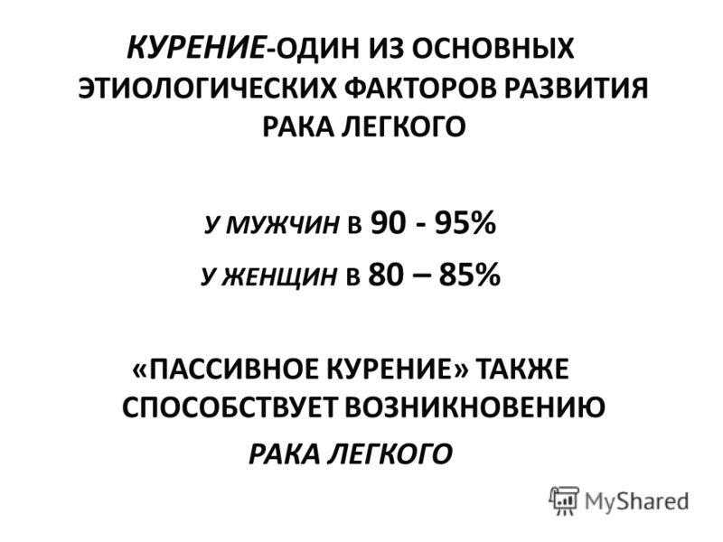 КУРЕНИЕ -ОДИН ИЗ ОСНОВНЫХ ЭТИОЛОГИЧЕСКИХ ФАКТОРОВ РАЗВИТИЯ РАКА ЛЕГКОГО У МУЖЧИН В 90 - 95% У ЖЕНЩИН В 80 – 85% «ПАССИВНОЕ КУРЕНИЕ» ТАКЖЕ СПОСОБСТВУЕТ ВОЗНИКНОВЕНИЮ РАКА ЛЕГКОГО