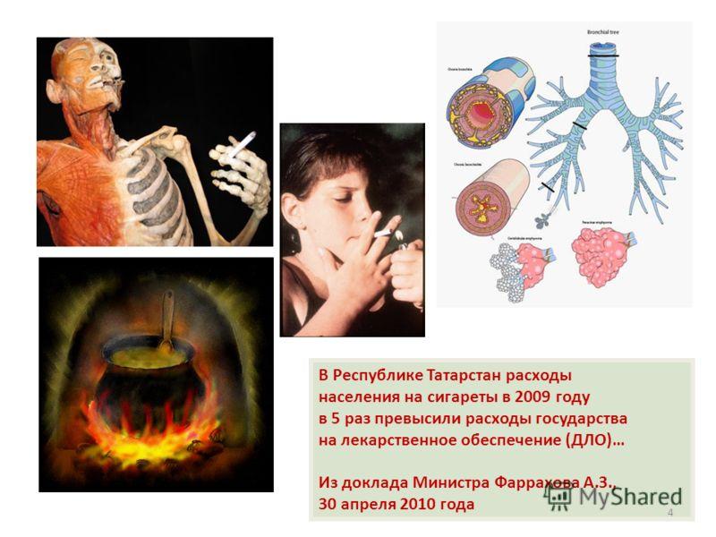 В Республике Татарстан расходы населения на сигареты в 2009 году в 5 раз превысили расходы государства на лекарственное обеспечение (ДЛО)… Из доклада Министра Фаррахова А.З., 30 апреля 2010 года 4