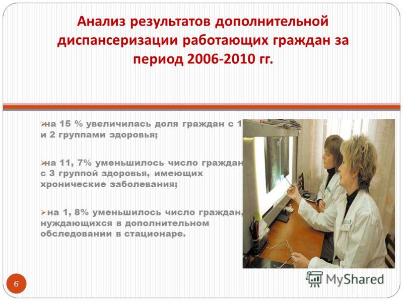 Анализ результатов дополнительной диспансеризации работающих граждан за период 2006-2010 гг. на 15 % увеличилась доля граждан с 1 и 2 группами здоровья; на 11, 7% уменьшилось число граждан с 3 группой здоровья, имеющих хронические заболевания; на 1,