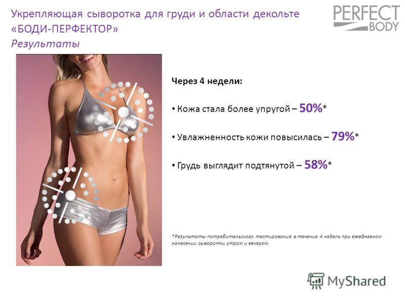 Укрепляющая сыворотка для груди и области декольте «БОДИ-ПЕРФЕКТОР» Результаты Через 4 недели: Кожа стала более упругой – 50% * Увлажненность кожи повысилась – 79% * Грудь выглядит подтянутой – 58% * *Результаты потребительского тестирования в течени