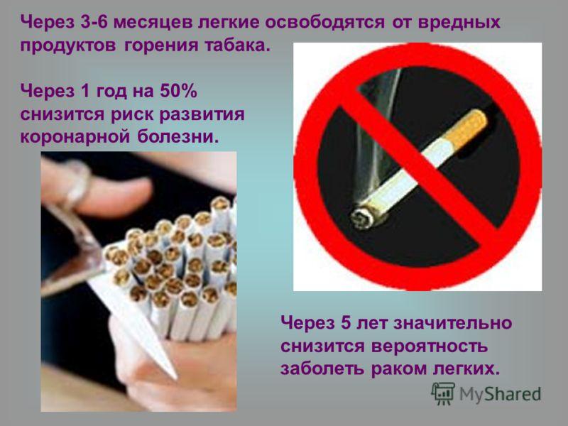 Через 5 лет значительно снизится вероятность заболеть раком легких. Через 3-6 месяцев легкие освободятся от вредных продуктов горения табака. Через 1 год на 50% снизится риск развития коронарной болезни.
