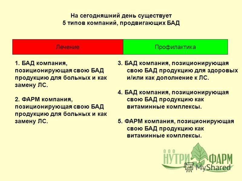 На сегодняшний день существует 5 типов компаний, продвигающих БАД 3. БАД компания, позиционирующая свою БАД продукцию для здоровых и/или как дополнение к ЛС. 4. БАД компания, позиционирующая свою БАД продукцию как витаминные комплексы. 5. ФАРМ компан
