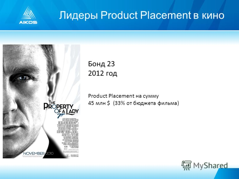 Лидеры Product Placement в кино Бонд 23 2012 год Product Placement на сумму 45 млн $ (33% от бюджета фильма)