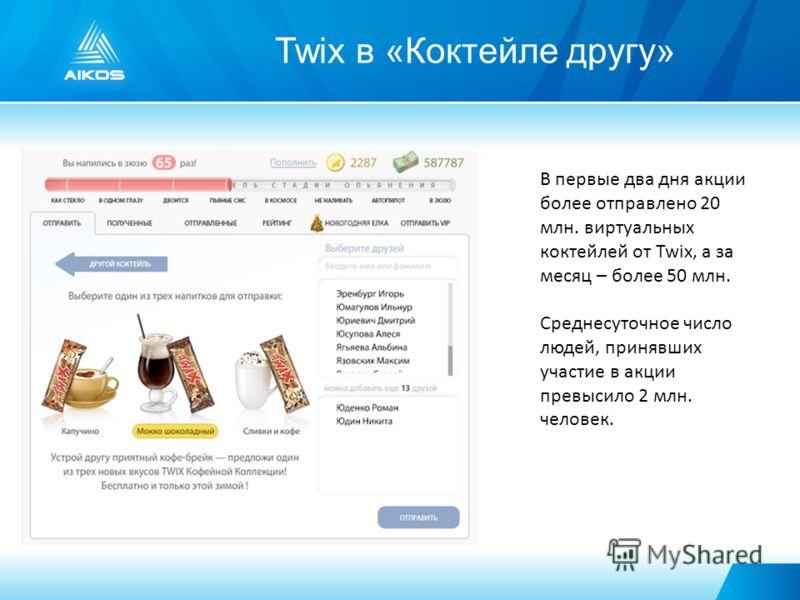 Twix в «Коктейле другу» В первые два дня акции более отправлено 20 млн. виртуальных коктейлей от Twix, а за месяц – более 50 млн. Среднесуточное число людей, принявших участие в акции превысило 2 млн. человек.