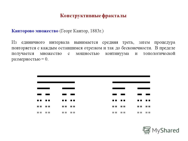 Конструктивные фракталы Канторово множество (Георг Кантор, 1883г.) Из единичного интервала вынимается средняя треть, затем процедура повторяется с каждым оставшимся отрезком и так до бесконечности. В пределе получается множество с мощностью континуум