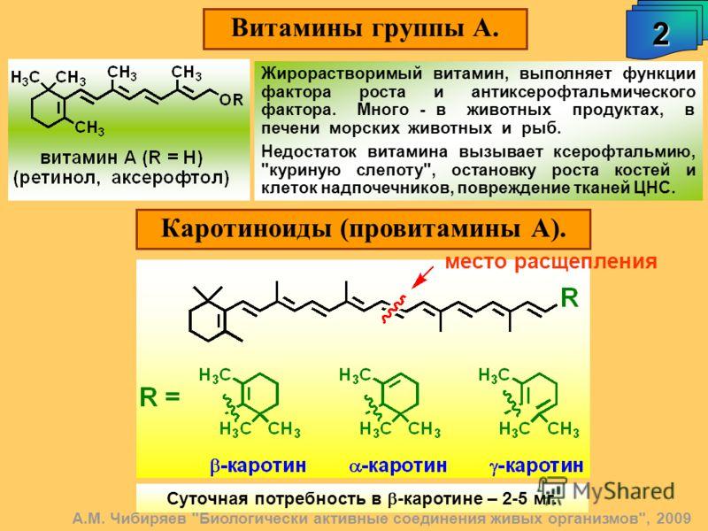 Витамины группы А. 2 Каротиноиды (провитамины А). А.М. Чибиряев