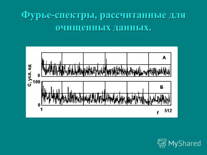 Фурье-спектры, рассчитанные для очищенных данных.