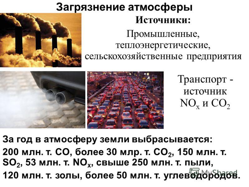 Загрязнение атмосферы Источники: Промышленные, теплоэнергетические, сельскохозяйственные предприятия Транспорт - источник NO x и CO 2 За год в атмосферу земли выбрасывается: 200 млн. т. CO, более 30 млр. т. CO 2, 150 млн. т. SO 2, 53 млн. т. NO x, св