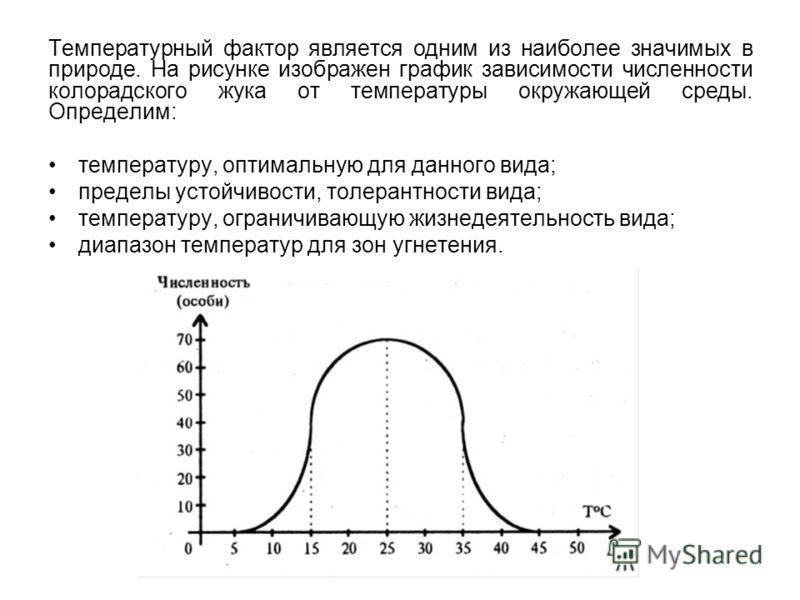 Температурный фактор является одним из наиболее значимых в природе. На рисунке изображен график зависимости численности колорадского жука от температуры окружающей среды. Определим: температуру, оптимальную для данного вида; пределы устойчивости, тол