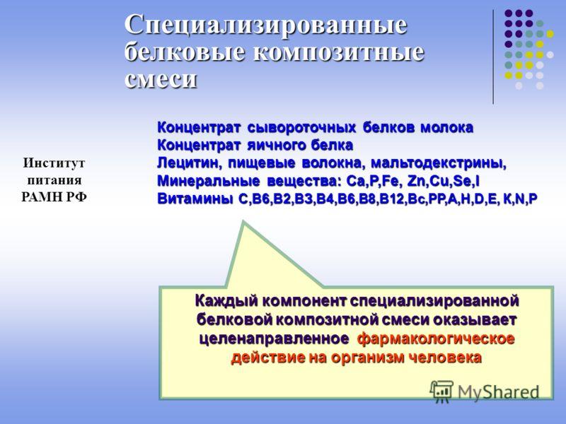 Сравнение химического состава специализированной композитной белковой смеси и говядины в 100,0граммах ПоказательСмесьГовядина Белок, г% 40,020,0 Аминокислоты39,6519,9 незаменимые26,6912,24 заменимые13,677,7 Витамины мг% Е17,3Нет В60,850,39 Биотин0,06
