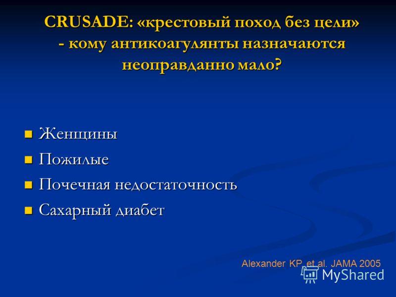 СRUSADE: «крестовый поход без цели» - кому антикоагулянты назначаются неоправданно мало? Женщины Женщины Пожилые Пожилые Почечная недостаточность Почечная недостаточность Сахарный диабет Сахарный диабет Alexander KP, et al. JAMA 2005