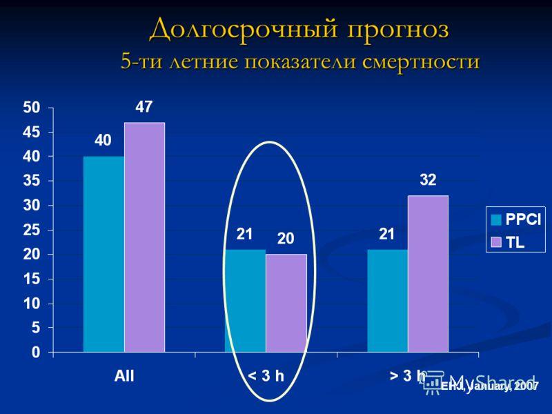 Долгосрочный прогноз 5-ти летние показатели смертности EHJ, January, 2007
