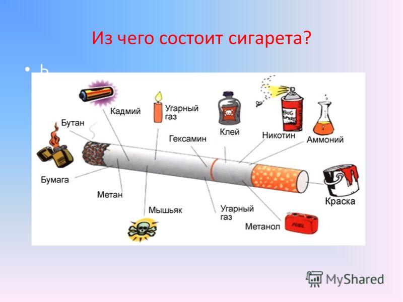Из чего состоит сигарета? Ь