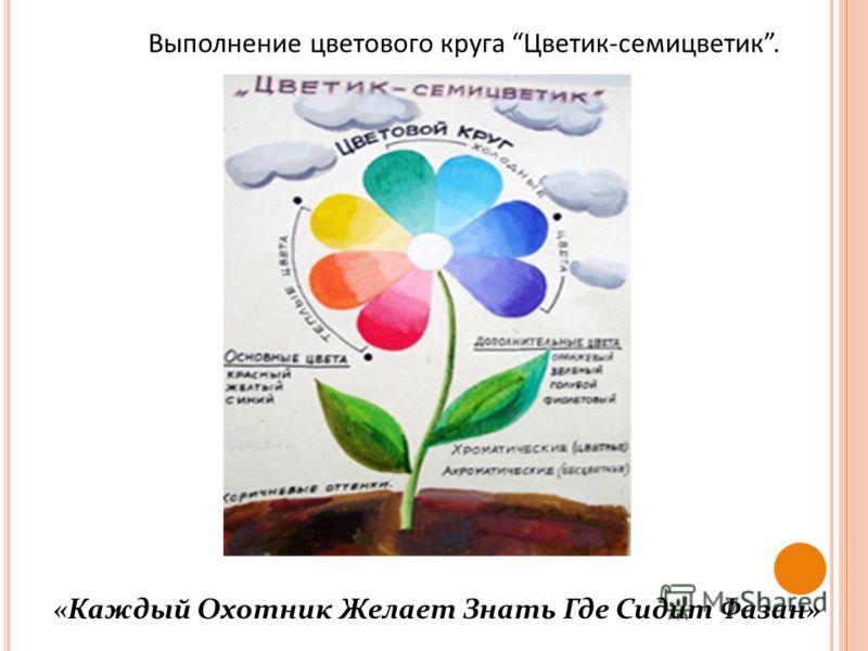 Выполнение цветового круга Цветик-семицветик. «Каждый Охотник Желает Знать Где Сидит Фазан»