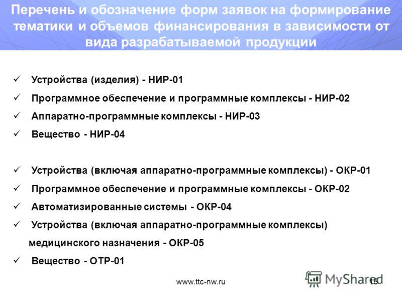 www.ttc-nw.ru14 Классификация видов разрабатываемой продукции (продолжение) Биологически активные добавки - дополнительный источник пищевых и биологически активных веществ, для оптимизации углеводного, жирового, белкового, витаминного и других видов