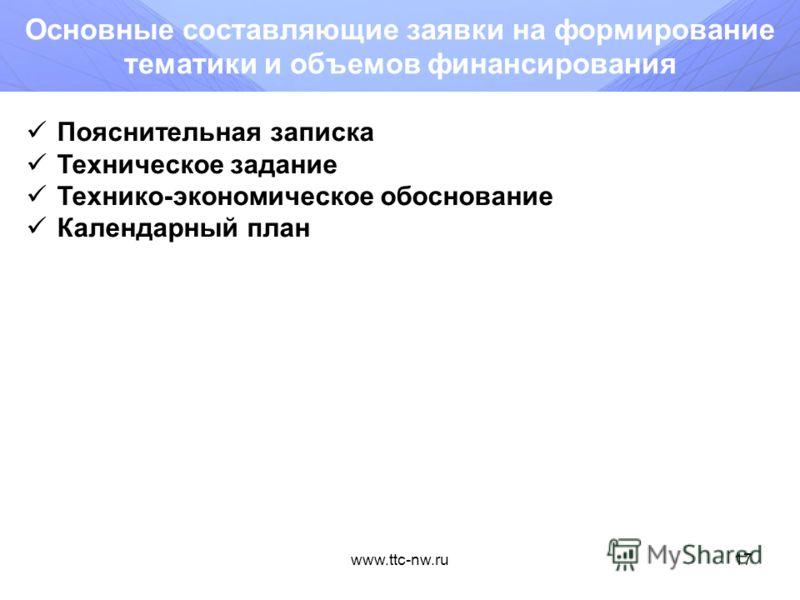 www.ttc-nw.ru16 Применяемость форм заявок на формирование тематики и объемов финансирования для некоторых видов разрабатываемой продукции Вид продукцииНИРОТР Лекарственные средства. НИР-04 (с учетом классификатора задач, а также профильной нормативно