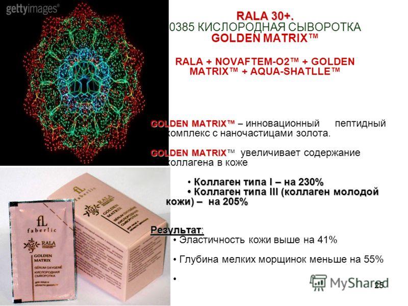 25 RALA 30+. RALA 30+. 0385 КИСЛОРОДНАЯ СЫВОРОТКА GOLDEN MATRIX RALA + NOVAFTEM-O2 + GOLDEN MATRIX + AQUA-SHATLLE GOLDEN MATRIX GOLDEN MATRIX – инновационный пептидный комплекс с наночастицами золота. GOLDEN MATRIX GOLDEN MATRIX увеличивает содержани