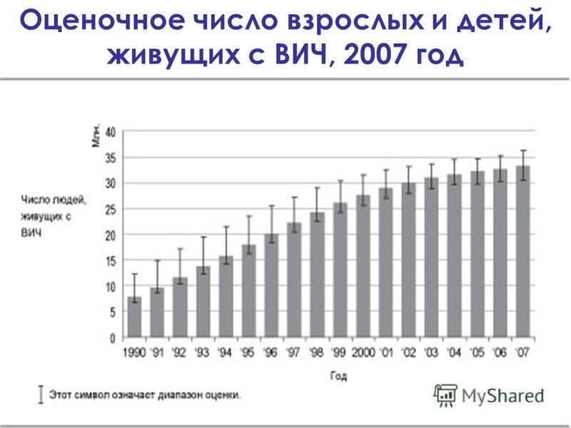 Оценочное число взрослых и детей, живущих с ВИЧ, 2007 год
