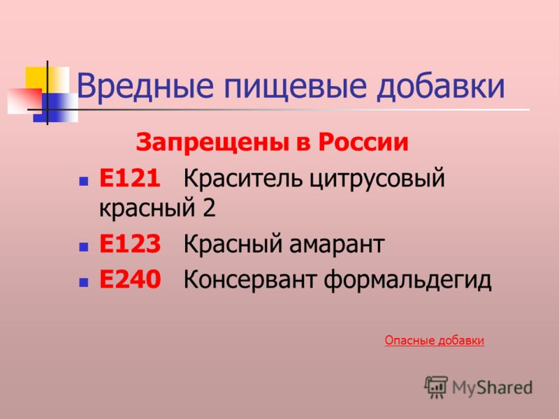 Вредные пищевые добавки Запрещены в России E121 Краситель цитрусовый красный 2 E123 Красный амарант E240 Консервант формальдегид Опасные добавки