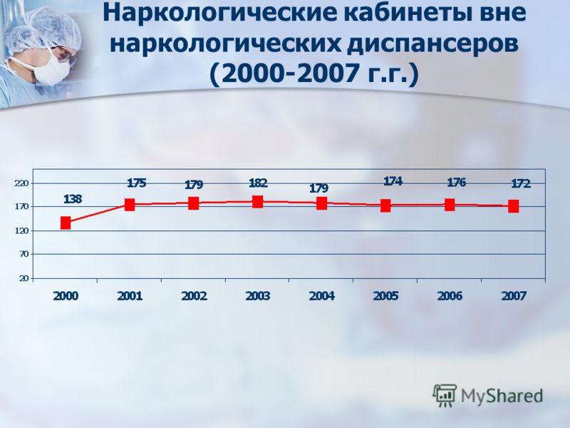 Наркологические кабинеты вне наркологических диспансеров (2000-2007 г.г.)
