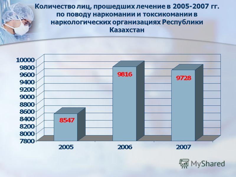 Количество лиц, прошедших лечение в 2005-2007 гг. по поводу наркомании и токсикомании в наркологических организациях Республики Казахстан