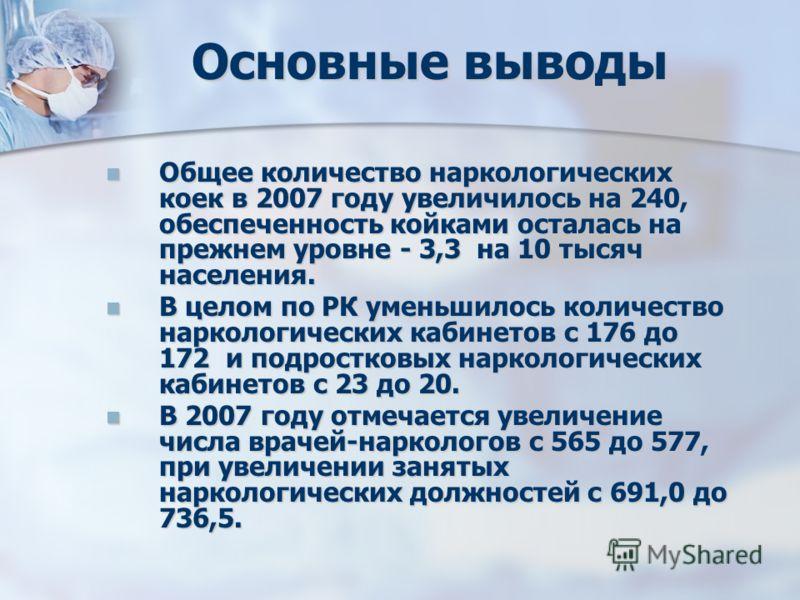 Основные выводы Общее количество наркологических коек в 2007 году увеличилось на 240, обеспеченность койками осталась на прежнем уровне - 3,3 на 10 тысяч населения. Общее количество наркологических коек в 2007 году увеличилось на 240, обеспеченность